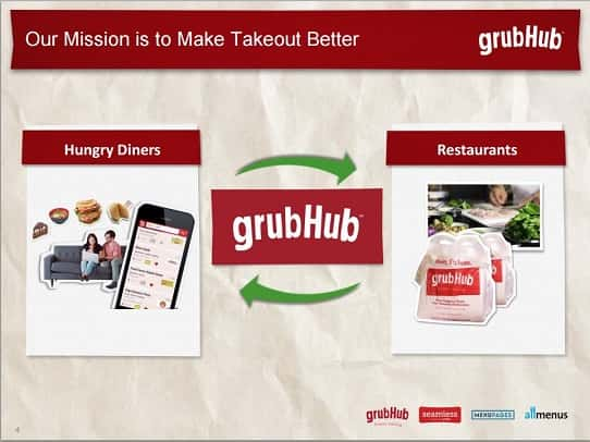 powerpoint investor presentation - lessons from GrubHub's investor presentation