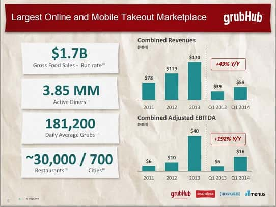 powerpoint design tips from grubhub s ipo presentation