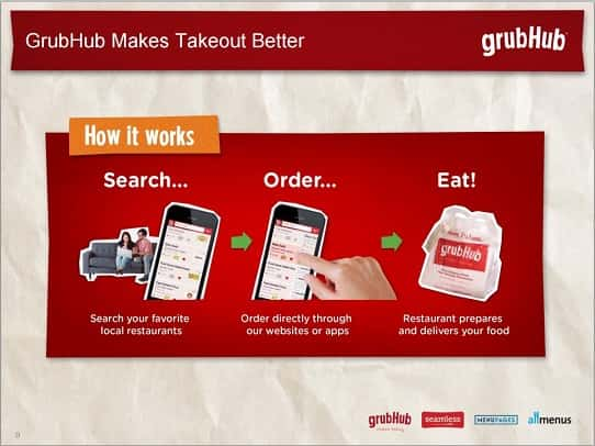 powerpoint design tips - GrubHub IPO presentation - investor presentation tips
