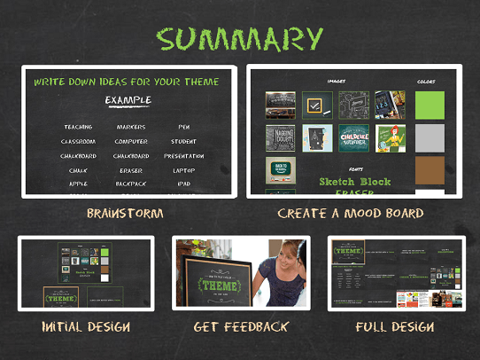 Presentation Tips - Summary of How to Build a Killer Theme