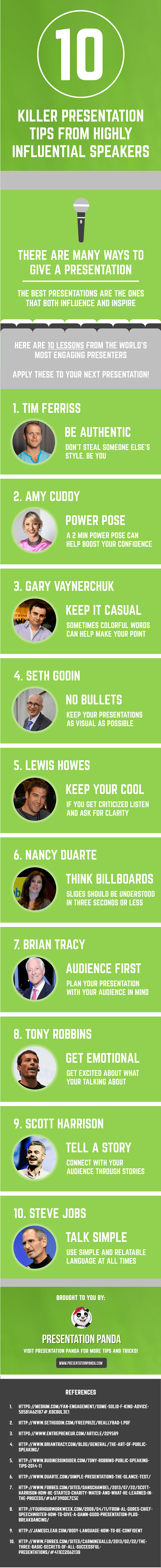 10 Killer PresentationTips From Highly Influential People (Nancy Duarte, Tim Ferriss, Gary Vaynerchuk, Tony Robbins, Amy Cuddy, Lewis Howes, Seth Godin, Steve Jobs, Brian Tracy, Scott Harrison)