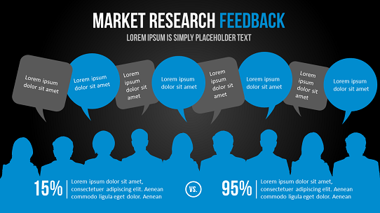 Use market research in your investor pitch presentation to show you understand your customer