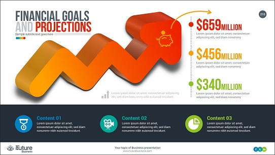 what to include in a pitch deck for investors - financial goals slide