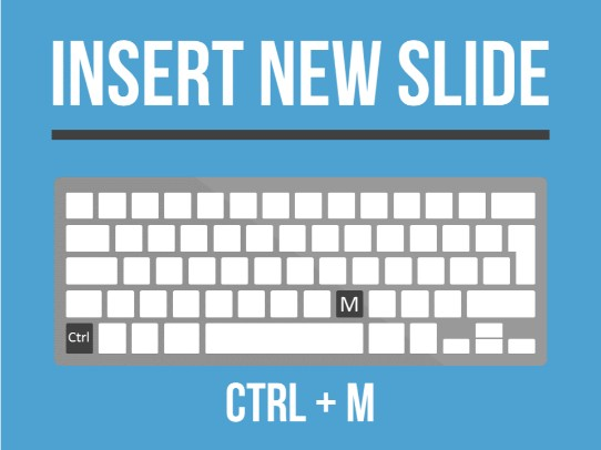 essential-powerpoint-keyboard-shortcuts-insert-a-new-slide-with-control-m