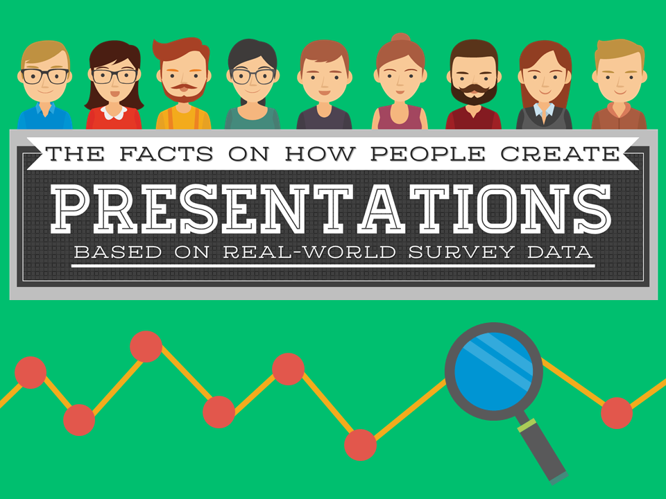 Presentation Statistics (Based on Real-World Survey Data!)