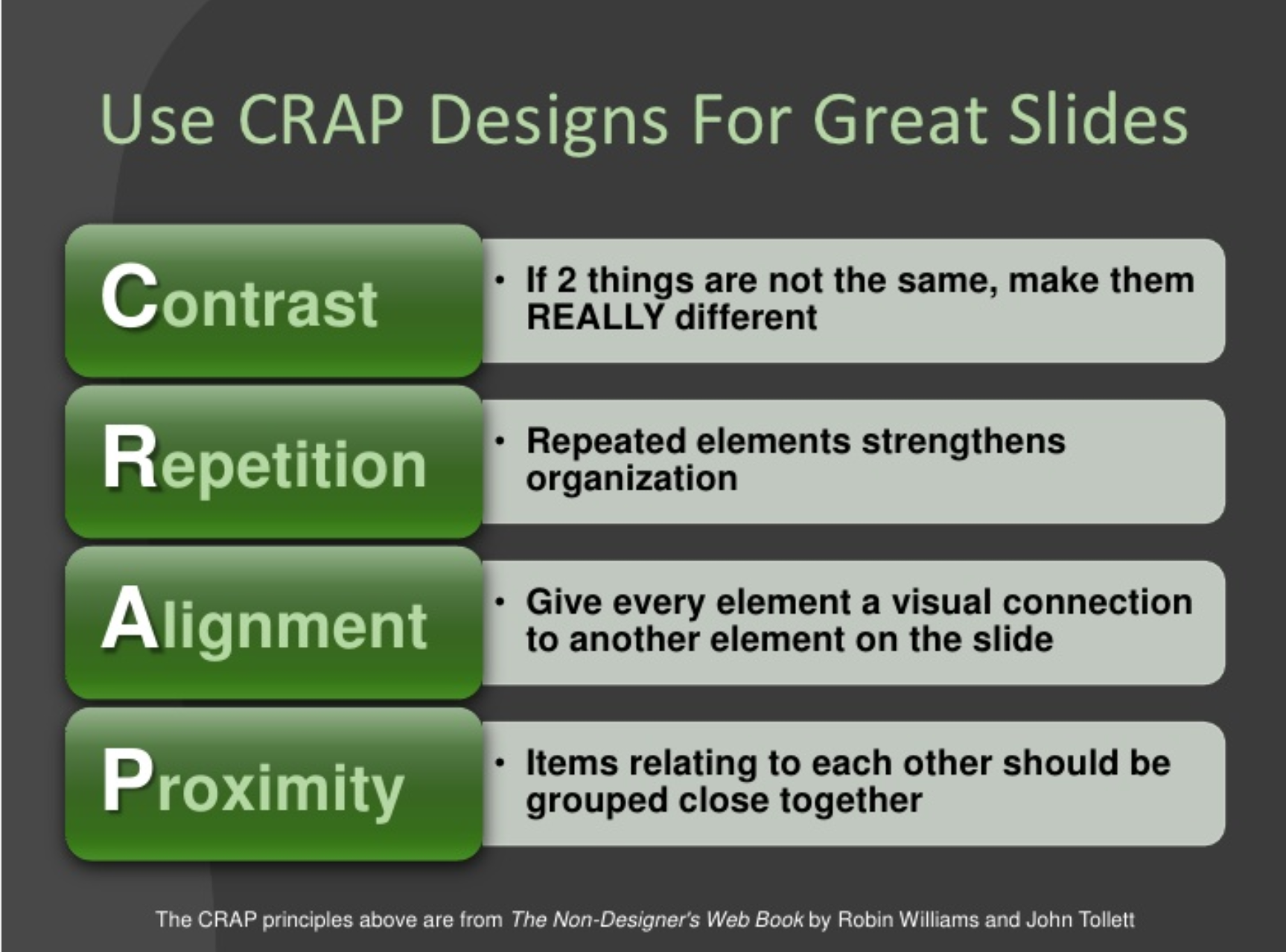 5 simple ways to add humor to your powerpoint slides