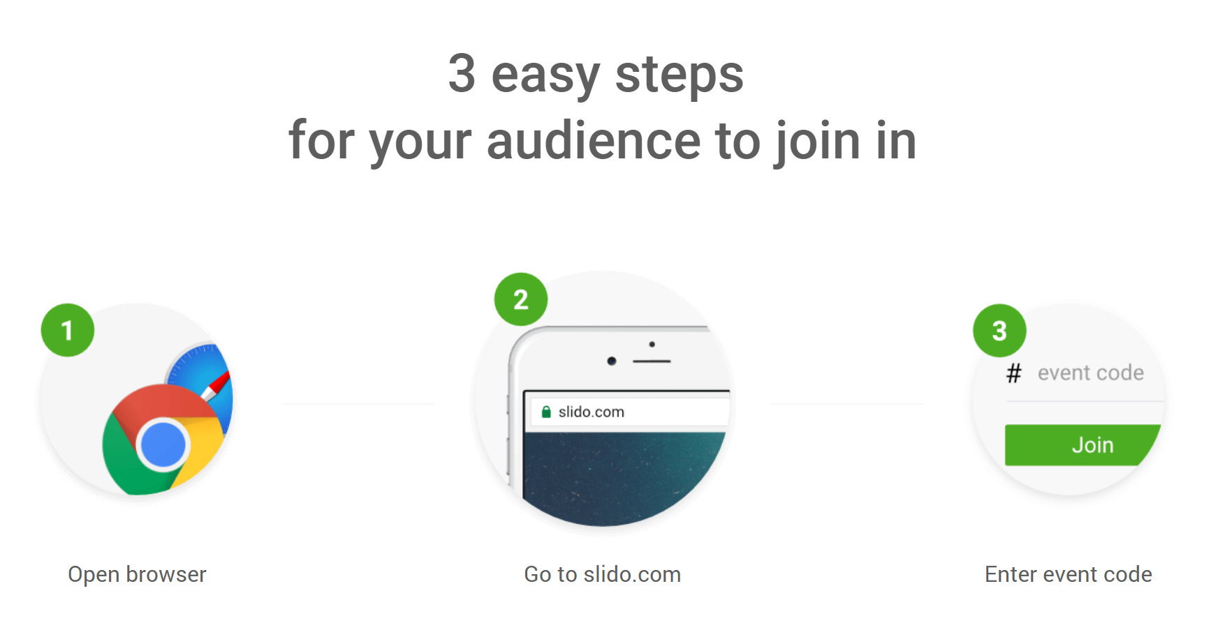 3 easy steps to use Slido in a presentation